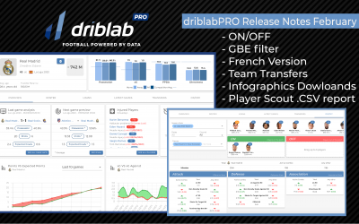 driblabPRO Release Notes February '21