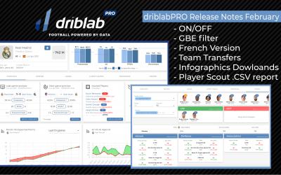 driblabPRO Release Notes February '21