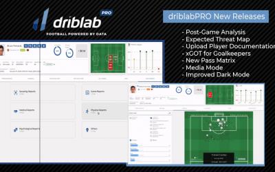 Los nuevos lanzamientos de marzo en driblabPRO