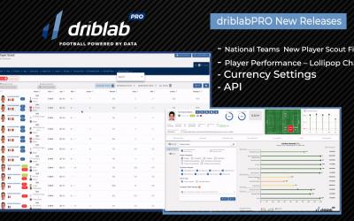 driblabPRO Release Notes May 2021
