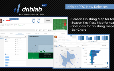 driblabPRO Release Notes August '21